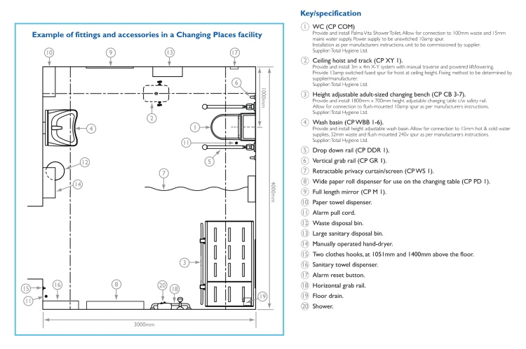 CP layout smaller channel disabled toilet alarm wiring diagram efcaviation com ctec disabled alarm wiring diagram at soozxer.org