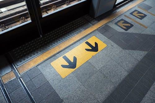 Wheelchairs on Station Platforms survey