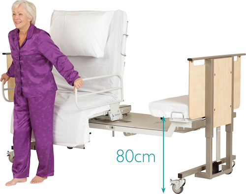 Adjustable beds – safe working height